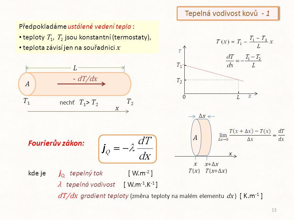 Tepelná vodivost kovů - 2 Mikroskopický pohled : Předpoklady : Kovy jsou dobrými vodiči tepla díky přítomnosti volných elektronů (v izolátorech chybí, vodivost zajišťovaná ionty je v obou případech zhruba stejná) Částice plynu se pohybují po srážce náhodně (bez pole jsou všechny směry stejně pravděpodobné) Poslední srážka proběhla při teplotě T 1, elektron postupuje vpravo s rychlostí v 1.