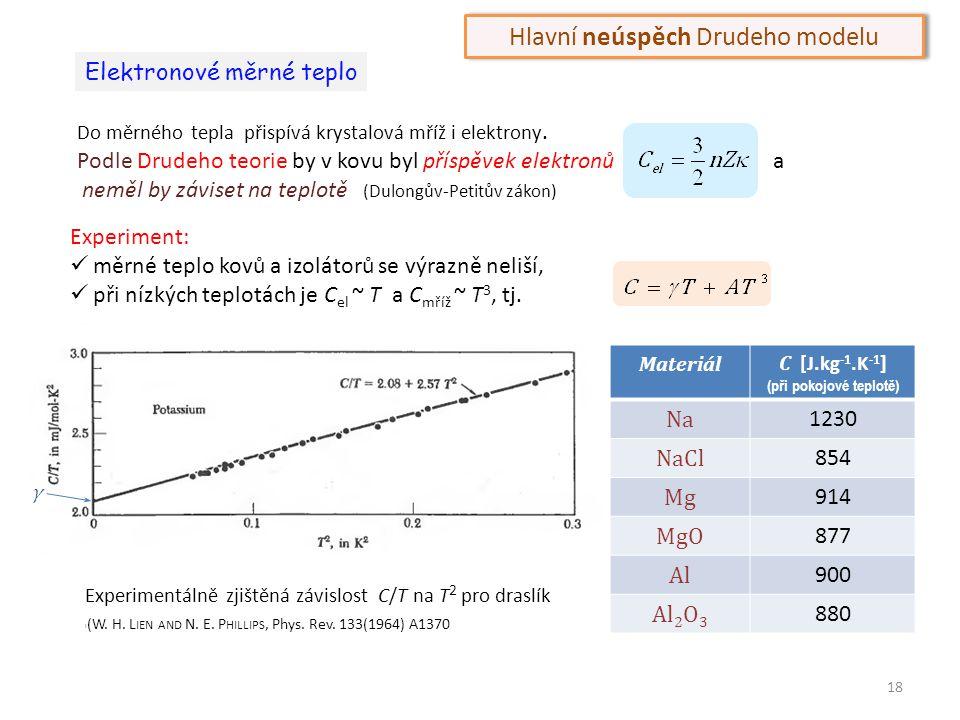 Hlavní neúspěch Drudeho modelu Elektronové měrné teplo Do měrného tepla přispívá krystalová mříž i elektrony. Podle Drudeho teorie by v kovu byl přísp