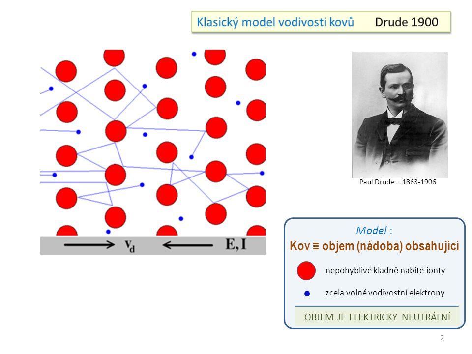 Paul Drude – 1863-1906 nepohyblivé kladně nabité ionty zcela volné vodivostní elektrony OBJEM JE ELEKTRICKY NEUTRÁLNÍ Model : Kov ≡ objem (nádoba) obs