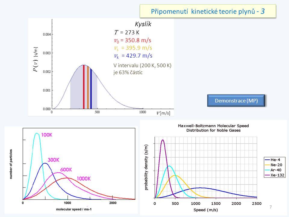 Kyslík T = 273 K v 0 = 350.8 m/s v s = 395.9 m/s v k = 429.7 m/s V intervalu (200 K, 500 K) je 63% částic v [m/s] P (v ) [s/m] Demonstrace (MP) 7
