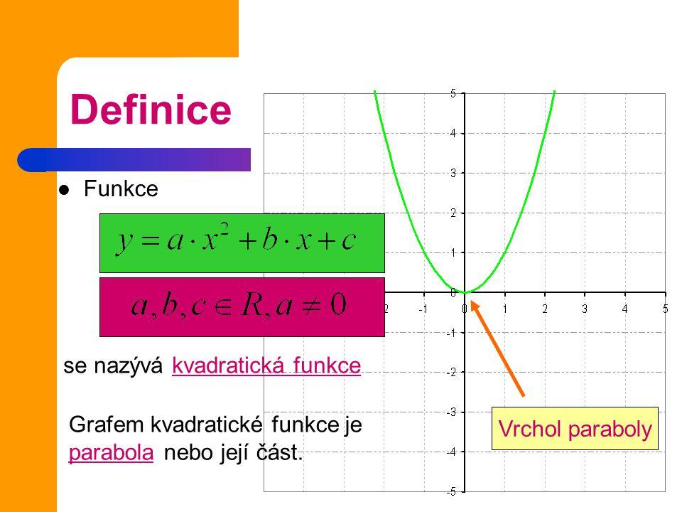 Graf funkce y = a.x 2 a > 0 y = x 2 KlesajícíRostoucí Zdola omezená Shora neomezená y = 2x 2 Např.