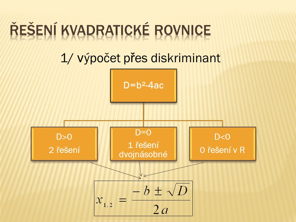 1/ v ýpočet p ř es diskriminant D=b ²-4ac D ˃ 0 2 řešení D=0 1 řešení dvojnásobné D ˂ 0 0 řešení v R