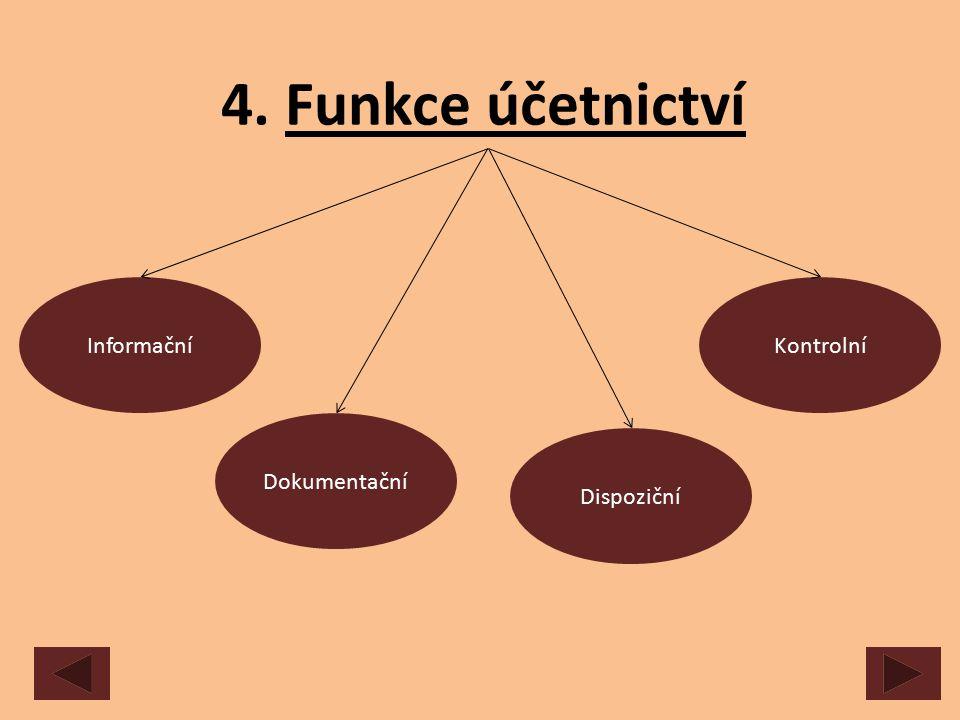 4. Funkce účetnictví Informační Dispoziční Dokumentační Kontrolní