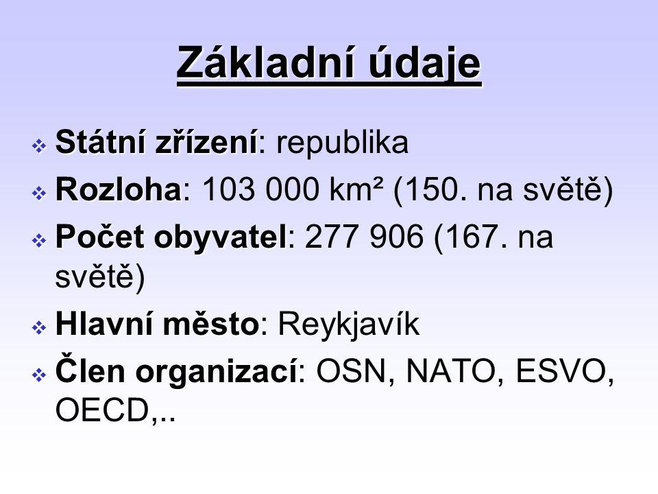 Základní údaje  Státní zřízení  Státní zřízení: republika  Rozloha  Rozloha: 103 000 km² (150. na světě)  Počet obyvatel  Počet obyvatel: 277 90