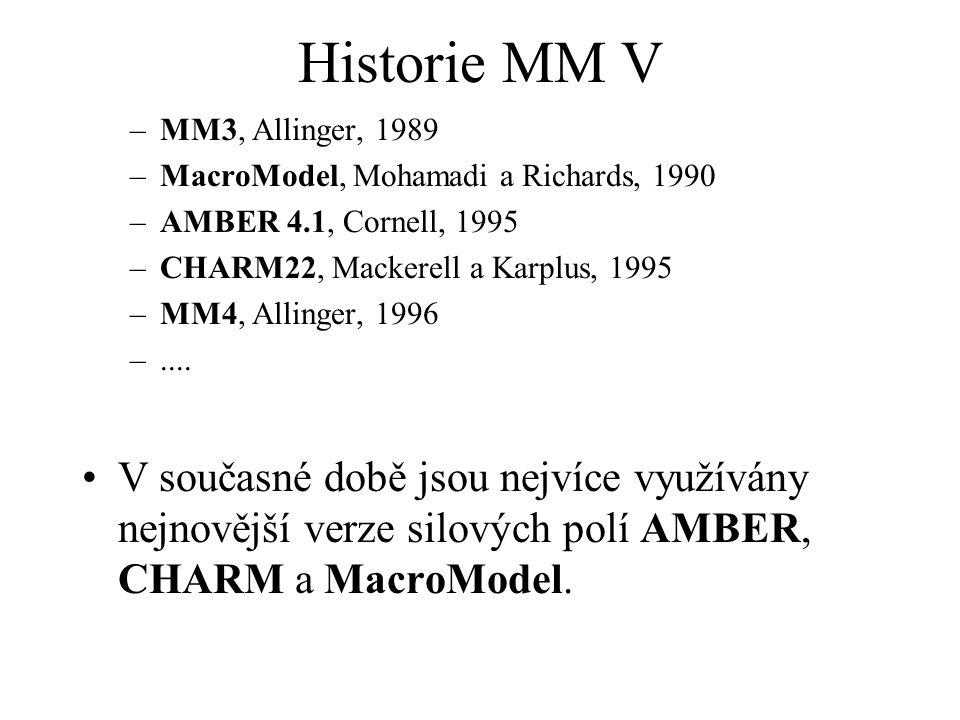 Historie MM V –MM3, Allinger, 1989 –MacroModel, Mohamadi a Richards, 1990 –AMBER 4.1, Cornell, 1995 –CHARM22, Mackerell a Karplus, 1995 –MM4, Allinger