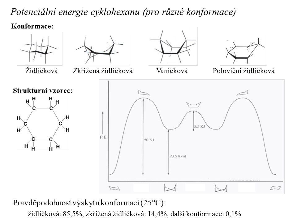 Potenciální energie cyklohexanu (pro různé konformace) Pravděpodobnost výskytu konformací (25°C): židličková: 85,5%, zkřížená židličková: 14,4%, další