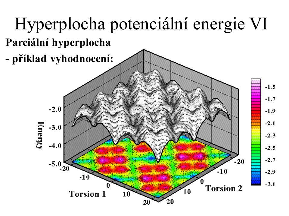 Hyperplocha potenciální energie VI Parciální hyperplocha - příklad vyhodnocení:
