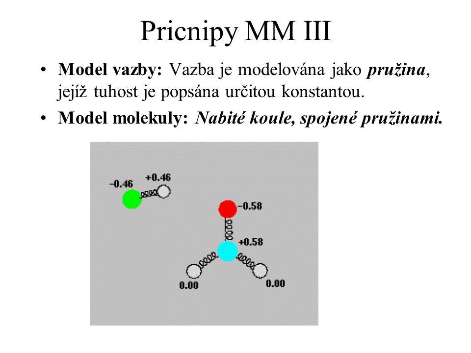 Pricnipy MM III Model vazby: Vazba je modelována jako pružina, jejíž tuhost je popsána určitou konstantou. Model molekuly: Nabité koule, spojené pruži