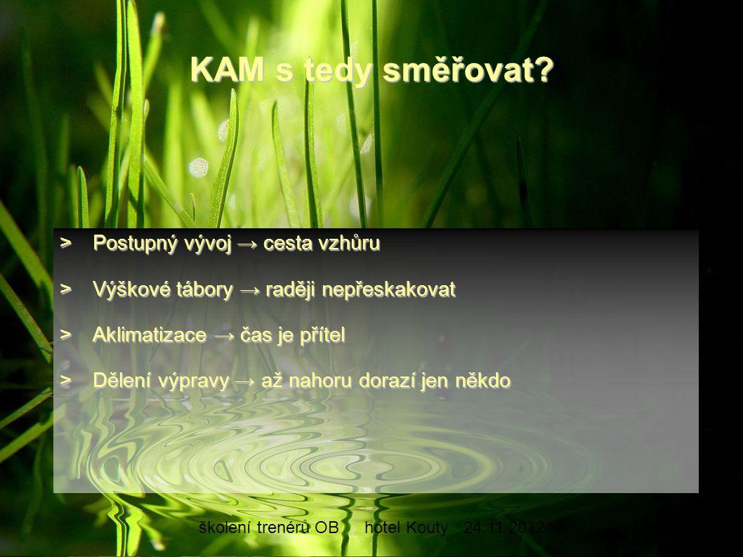 školení trenérů OBhotel Kouty24.11.2012 >Honza Potštejnský– osobní poznámky a úvahy – přednášky pro RDJ >Radek Novotný– přednášky pro RD >Jane Salmi– přednáška, co jsem vyslídil na webu >SK Kamenice, SCM– zkušenosti vlastní i okolní zdroje