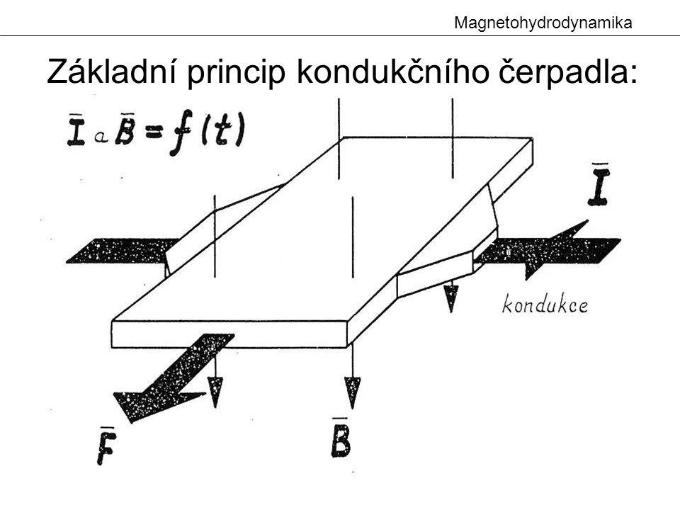 Magnetohydrodynamika Základní princip kondukčního čerpadla: