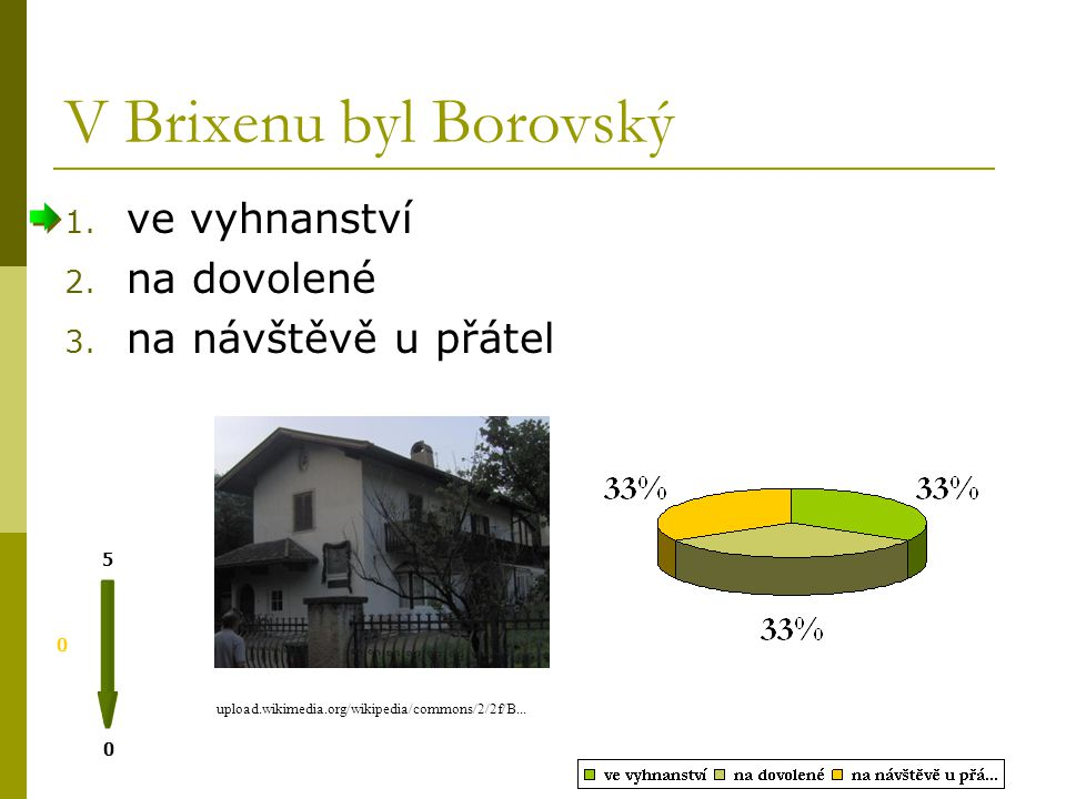 Jak se jmenovaly noviny, které Borovský vydával v roce 1848.