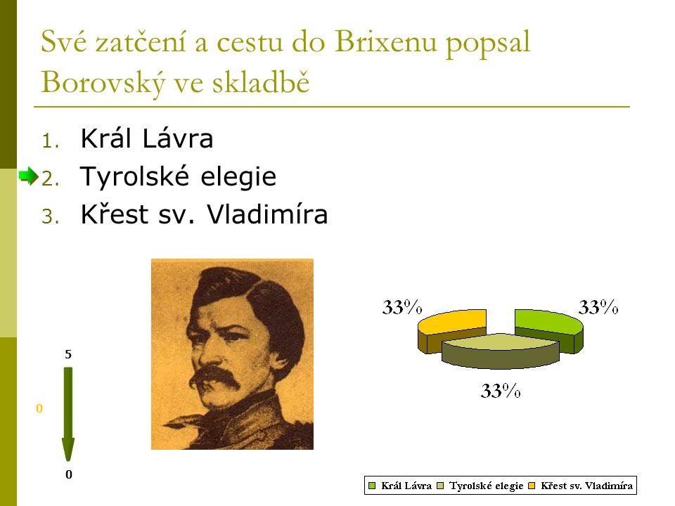 V Brixenu vznikly Borovského skladby 0 0 5 1. elegické 2.