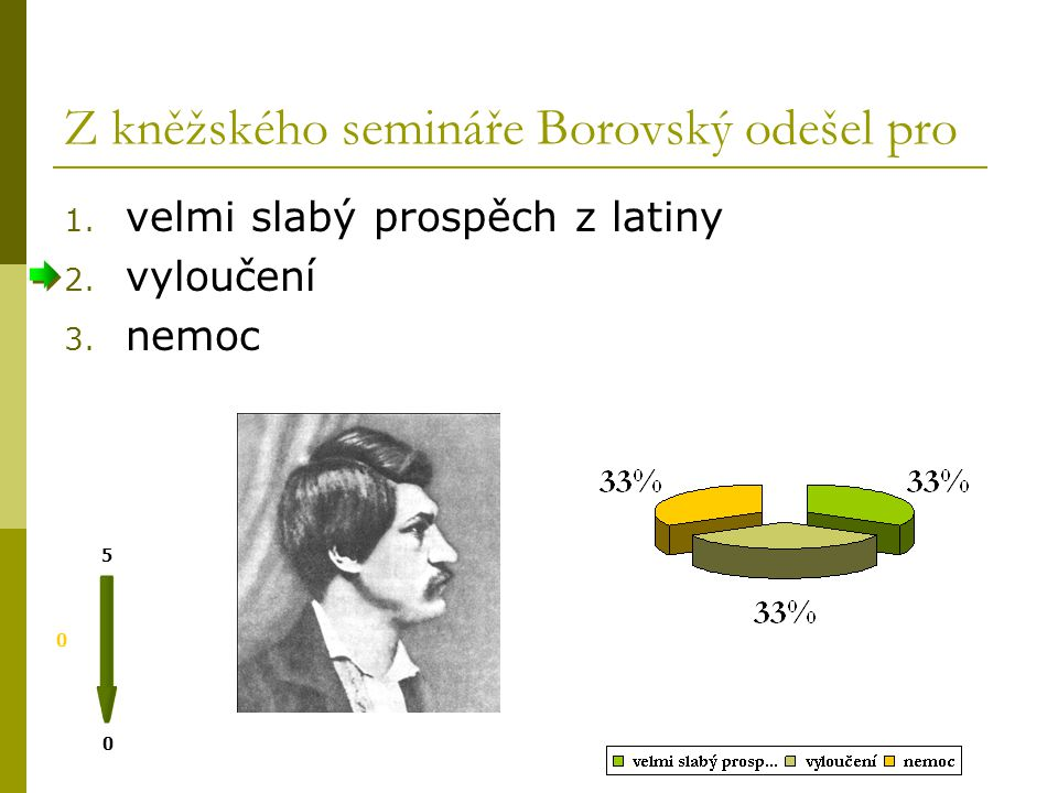 Čím chtěl K. H. Borovský původně být. www.cojeco.cz/...//photos/pers394086a169e86.jpg 0 0 5 1.