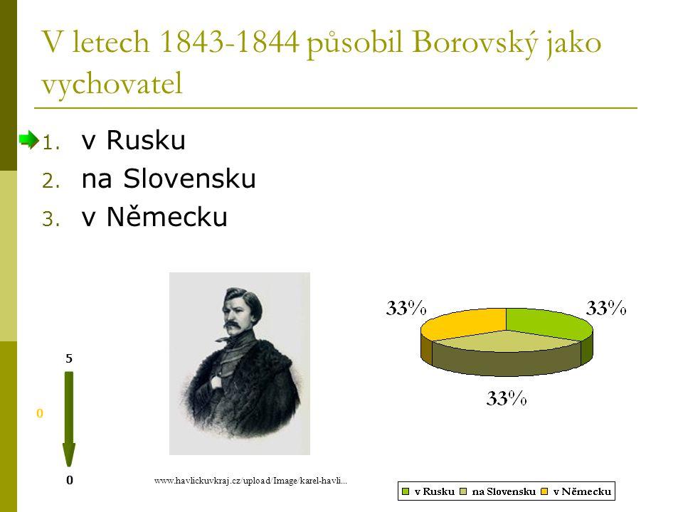 Z kněžského semináře Borovský odešel pro 1. velmi slabý prospěch z latiny 2.