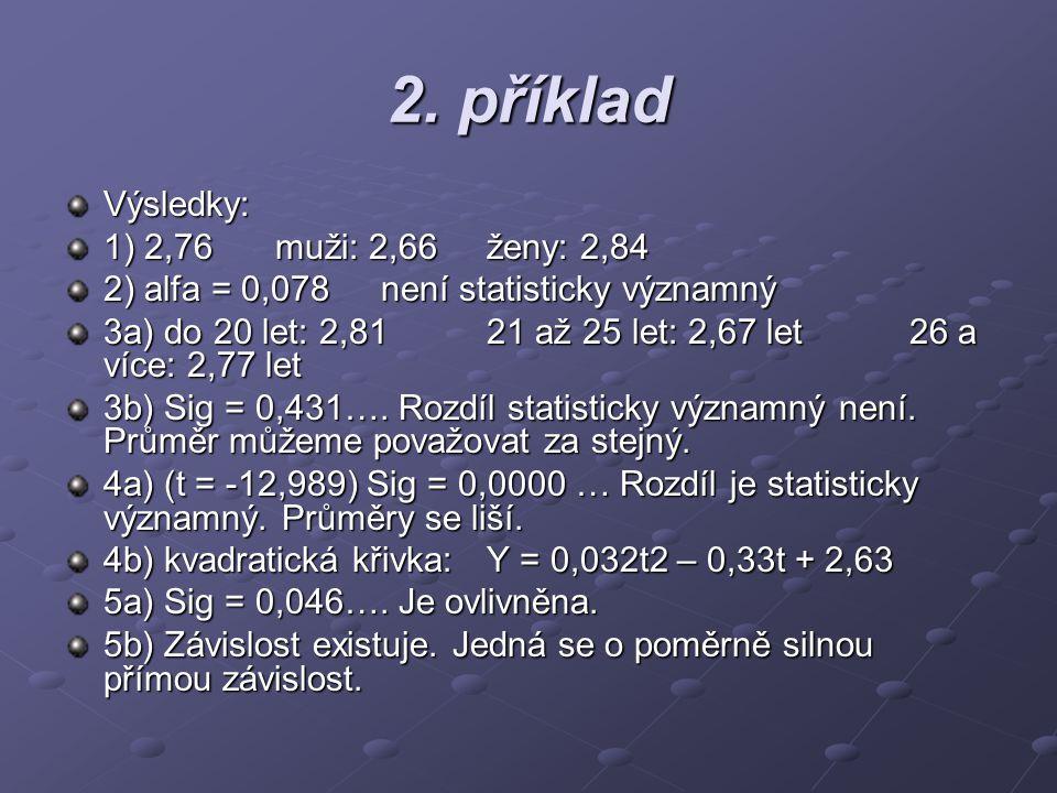 2. příklad Výsledky: 1) 2,76muži: 2,66ženy: 2,84 2) alfa = 0,078není statisticky významný 3a) do 20 let: 2,8121 až 25 let: 2,67 let26 a více: 2,77 let