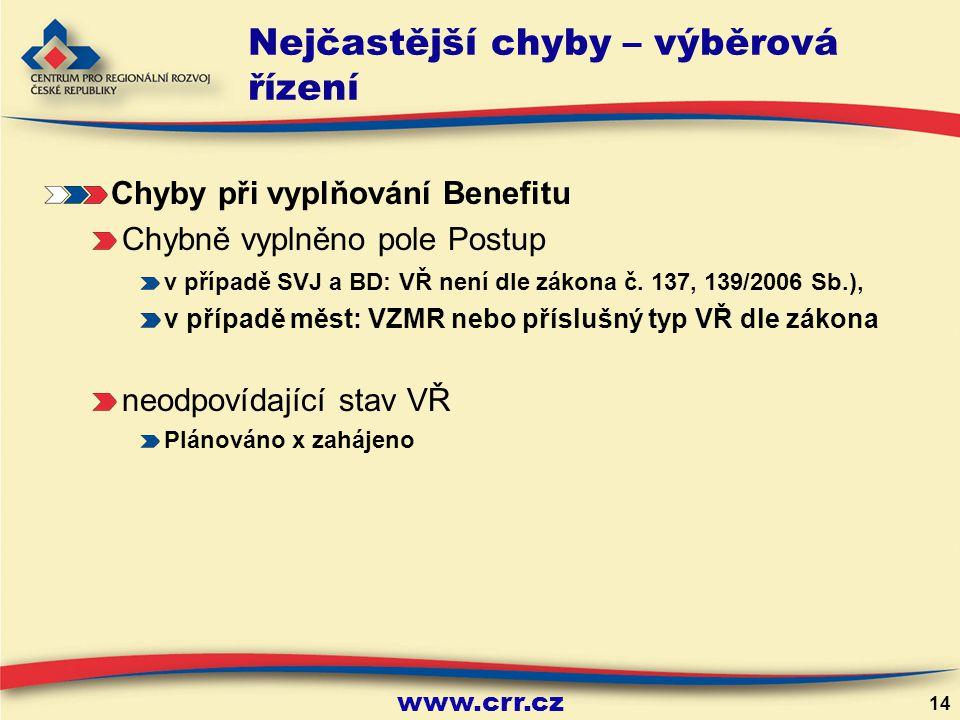 www.crr.cz 14 Nejčastější chyby – výběrová řízení Chyby při vyplňování Benefitu Chybně vyplněno pole Postup v případě SVJ a BD: VŘ není dle zákona č.