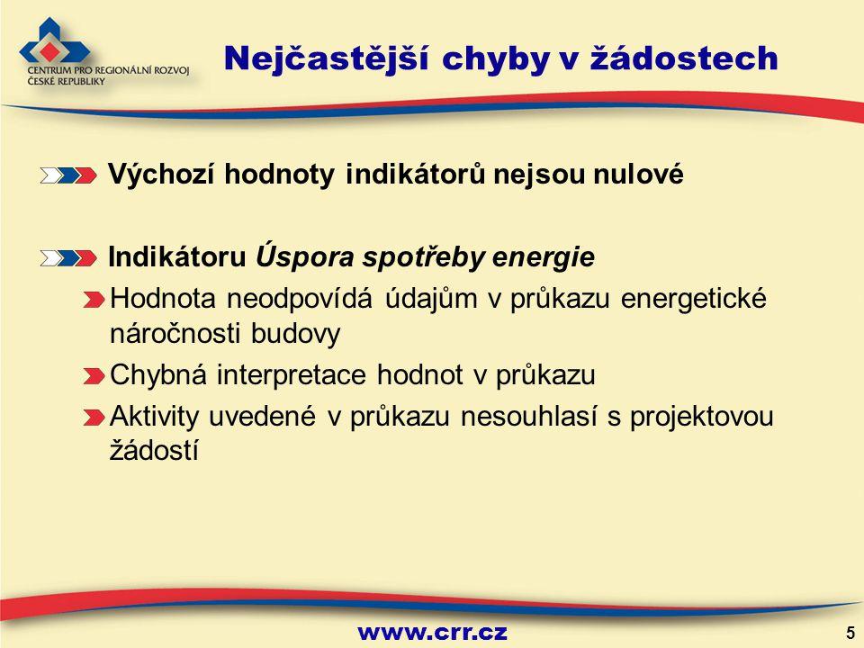 www.crr.cz 5 Nejčastější chyby v žádostech Výchozí hodnoty indikátorů nejsou nulové Indikátoru Úspora spotřeby energie Hodnota neodpovídá údajům v průkazu energetické náročnosti budovy Chybná interpretace hodnot v průkazu Aktivity uvedené v průkazu nesouhlasí s projektovou žádostí