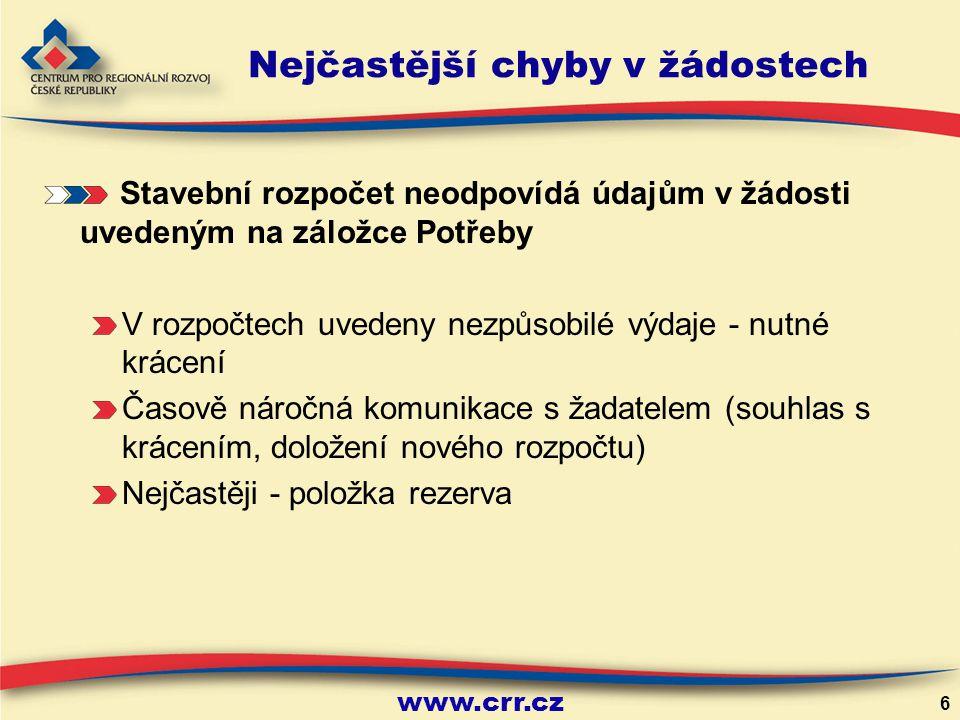 www.crr.cz 6 Stavební rozpočet neodpovídá údajům v žádosti uvedeným na záložce Potřeby V rozpočtech uvedeny nezpůsobilé výdaje - nutné krácení Časově náročná komunikace s žadatelem (souhlas s krácením, doložení nového rozpočtu) Nejčastěji - položka rezerva Nejčastější chyby v žádostech