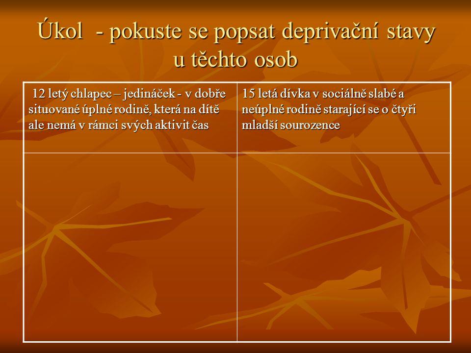 Deprivace psychická Jedná se o duševní stav, kdy subjektu není dána příležitost uspokojovat některé základní psychické potřeby v dostatečné míře a po dosti dlouhou dobu.