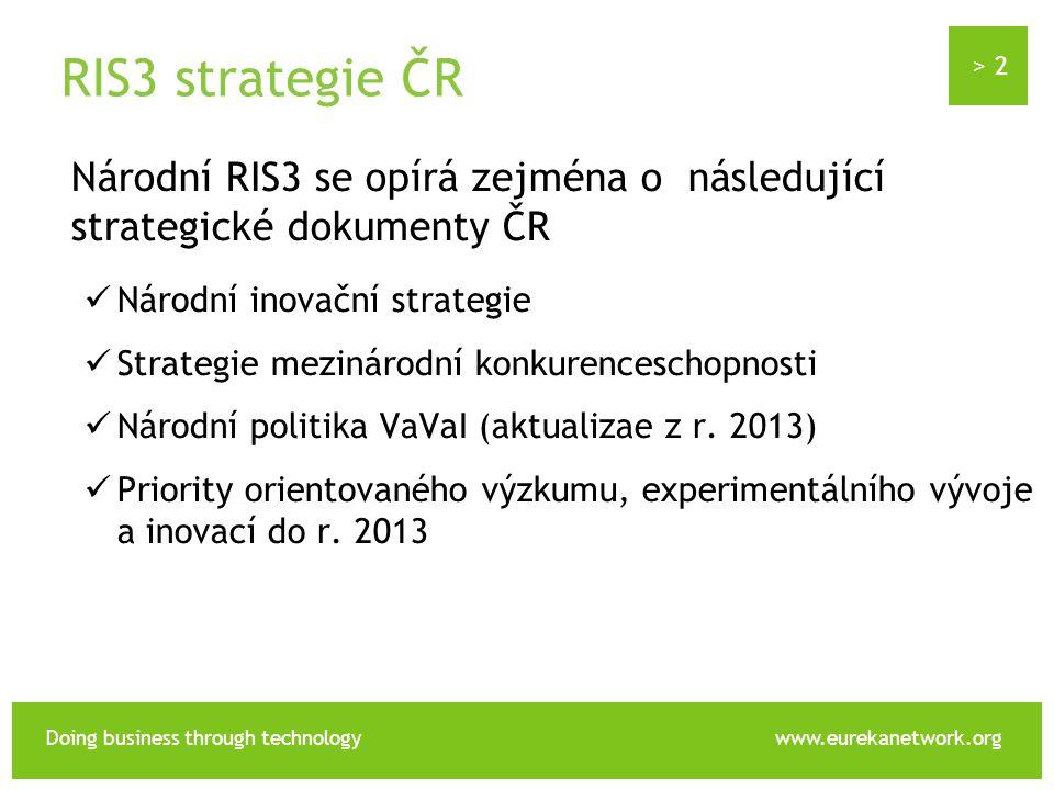 > 3 Doing business through technologywww.eurekanetwork.org RIS3 strategie ČR Národní RIS3 a smysl regionální příloh Identifikovat zvláštnosti inovačních systémů v jednotlivých regionech a vysvětlit jejich souvislosti Uvést existující specifické projevy a potenciální specializace Regionální inovační systémy jsou odlišné strukturou jednotlivých částí i institucionální vyvinutostí a zakotvením Regionální přílohy musí popsat potřeby a navrhnout žádoucí intervence pro daný region