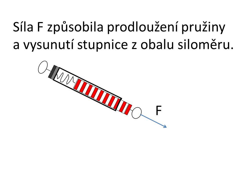 F Síla F způsobila prodloužení pružiny a vysunutí stupnice z obalu siloměru.