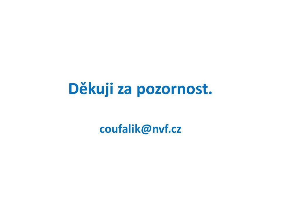 Děkuji za pozornost. coufalik@nvf.cz