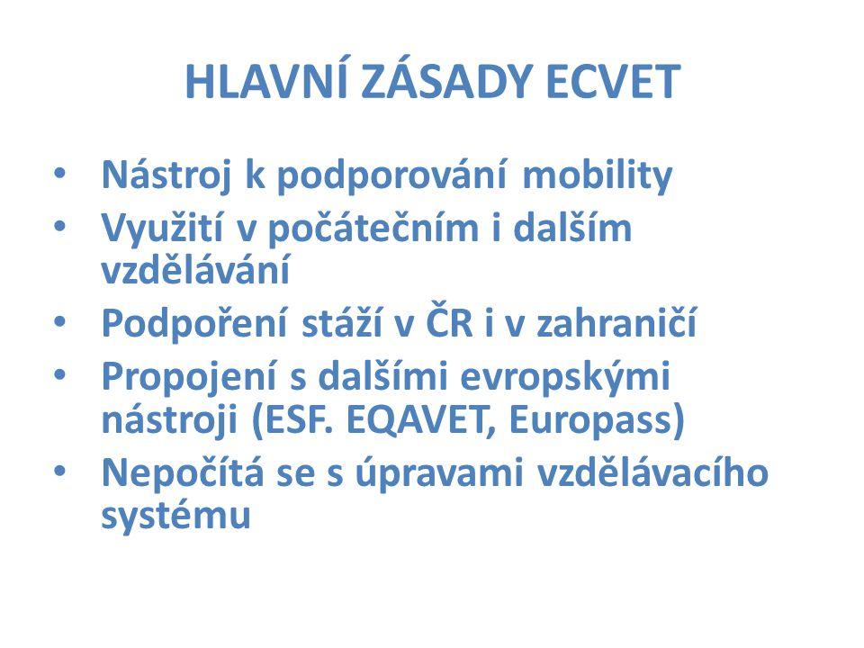 HLAVNÍ ZÁSADY ECVET Nástroj k podporování mobility Využití v počátečním i dalším vzdělávání Podpoření stáží v ČR i v zahraničí Propojení s dalšími evropskými nástroji (ESF.
