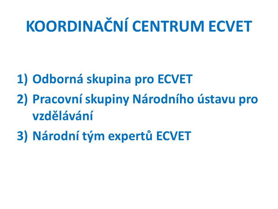 KOORDINAČNÍ CENTRUM ECVET 1)Odborná skupina pro ECVET 2)Pracovní skupiny Národního ústavu pro vzdělávání 3)Národní tým expertů ECVET