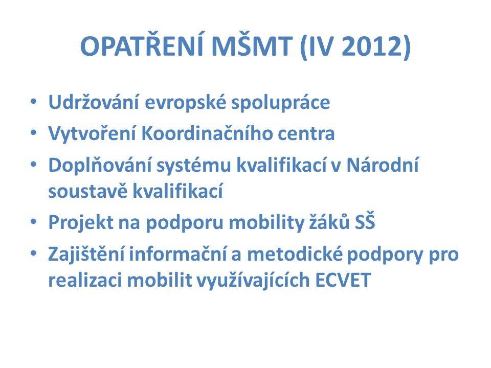OPATŘENÍ MŠMT (IV 2012) Udržování evropské spolupráce Vytvoření Koordinačního centra Doplňování systému kvalifikací v Národní soustavě kvalifikací Projekt na podporu mobility žáků SŠ Zajištění informační a metodické podpory pro realizaci mobilit využívajících ECVET