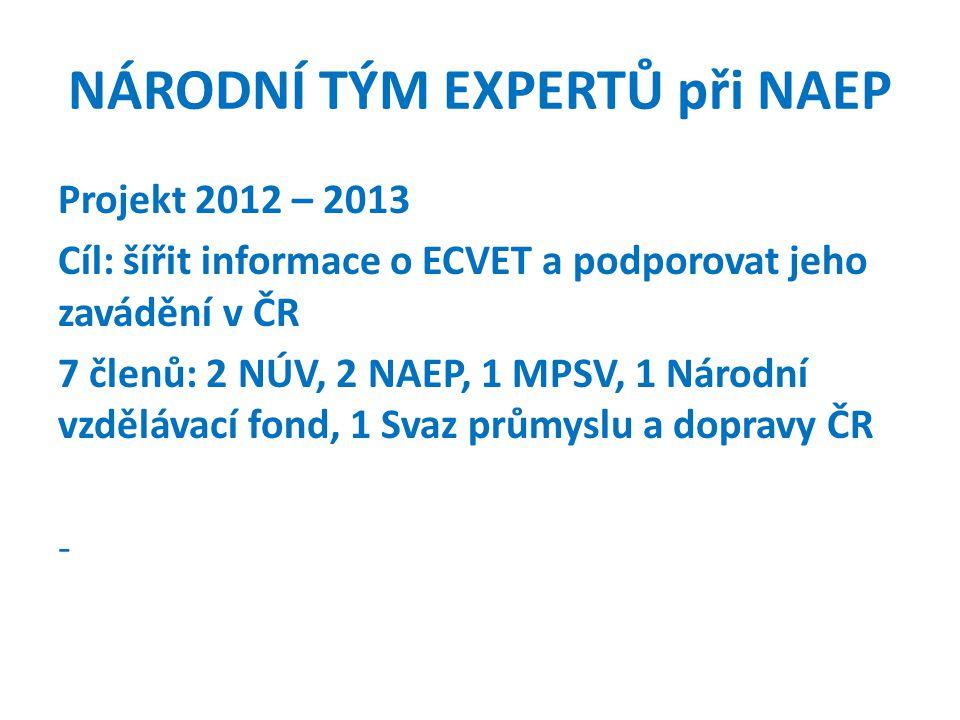 NÁRODNÍ TÝM EXPERTŮ při NAEP Projekt 2012 – 2013 Cíl: šířit informace o ECVET a podporovat jeho zavádění v ČR 7 členů: 2 NÚV, 2 NAEP, 1 MPSV, 1 Národní vzdělávací fond, 1 Svaz průmyslu a dopravy ČR -