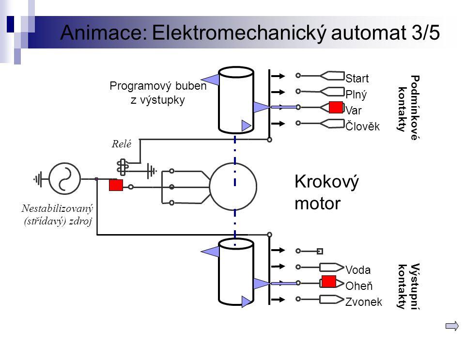 Animace: Elektromechanický automat 3/5 Relé Nestabilizovaný (střídavý) zdroj Krokový motor Podmínkové Start Plný Var Člověk kontakty Programový buben