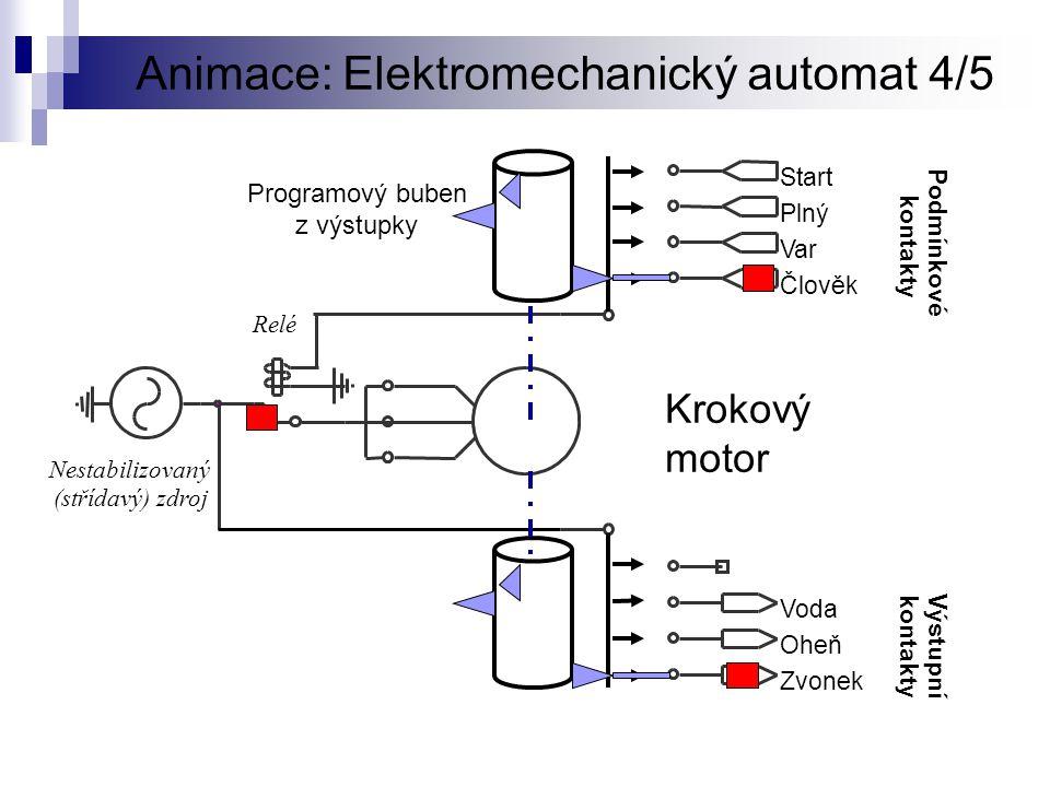 Animace: Elektromechanický automat 4/5 Relé Nestabilizovaný (střídavý) zdroj Krokový motor Podmínkové Start Plný Var Člověk kontakty Programový buben
