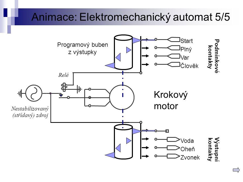 Animace: Elektromechanický automat 5/5 Relé Nestabilizovaný (střídavý) zdroj Krokový motor Podmínkové Start Plný Var Člověk kontakty Programový buben