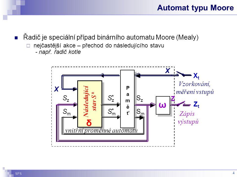 SPS 4 Automat typu Moore Z Následující stav S* SmSm SzSz SmSm * SzSz * SmSm SzSz δ PaměťPaměť ω XtXt Vzorkování, měření vstupů Zápis výstupů X vnitřní