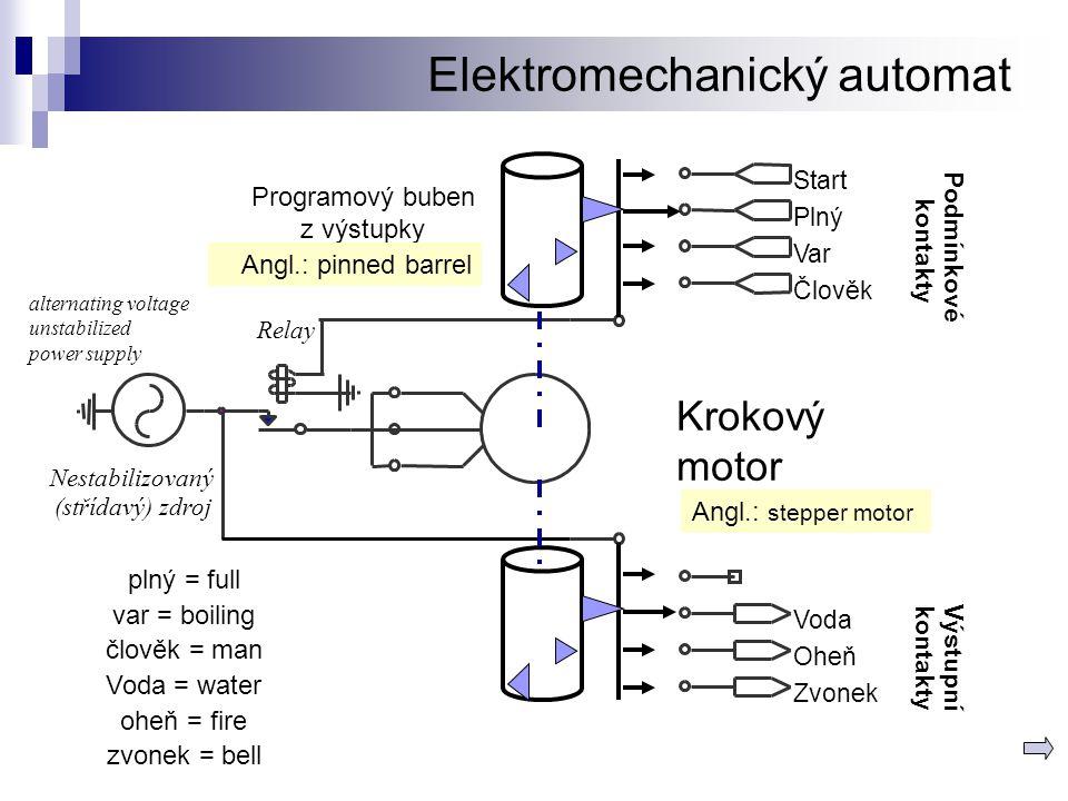 Animace: Elektromechanický automat 1/5 Relé Nestabilizovaný (střídavý) zdroj Krokový motor Podmínkové Start Plný Var Člověk kontakty Programový buben z výstupky Voda Oheň Zvonek Výstupní kontakty