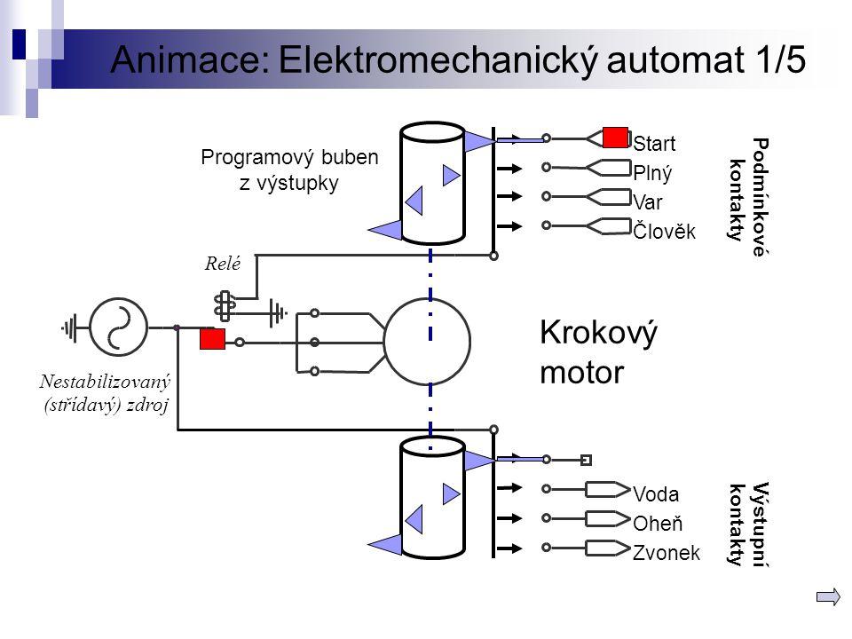 Animace: Elektromechanický automat 2/5 Relé Nestabilizovaný (střídavý) zdroj Krokový motor Podmínkové Start Plný Var Člověk kontakty Programový buben z výstupky Voda Oheň Zvonek Výstupní kontakty