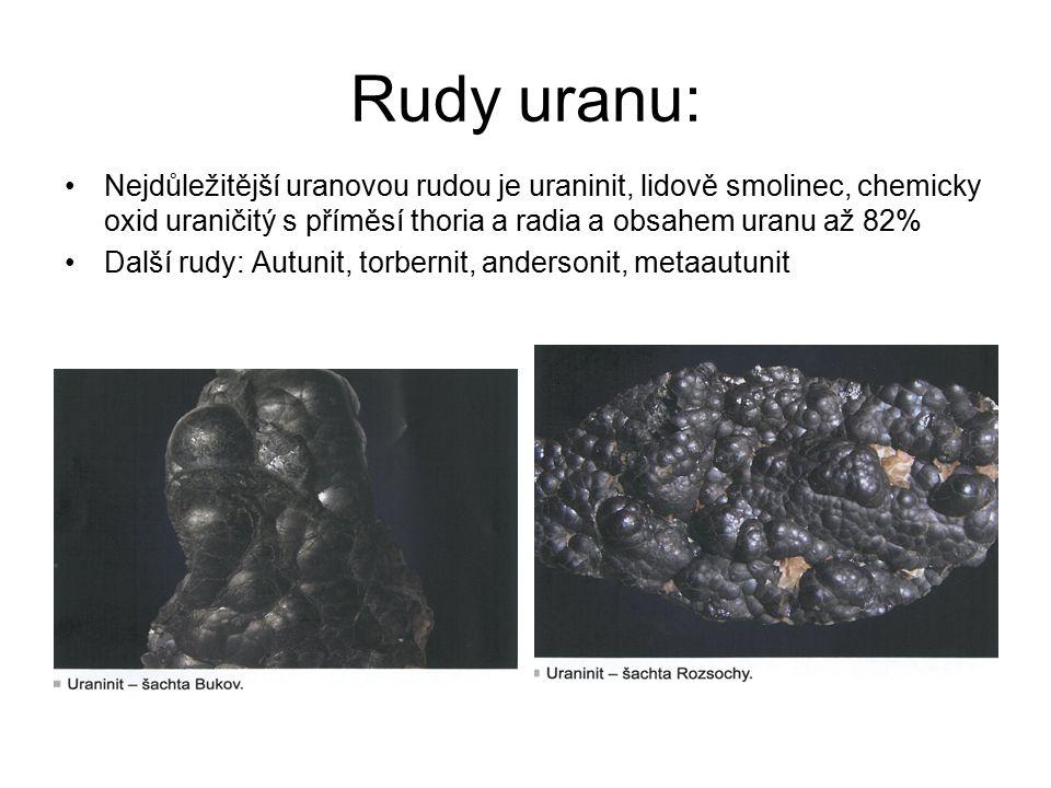 Rudy uranu: Nejdůležitější uranovou rudou je uraninit, lidově smolinec, chemicky oxid uraničitý s příměsí thoria a radia a obsahem uranu až 82% Další