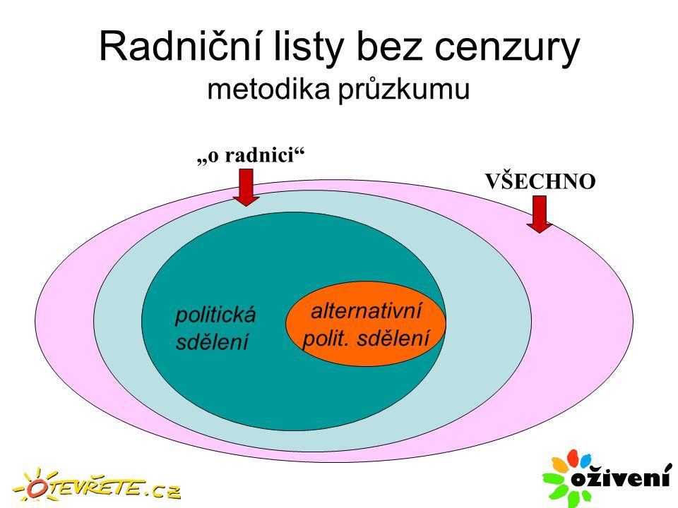"""Radniční listy bez cenzury metodika průzkumu alternativní polit. sdělení VŠECHNO """"o radnici"""" politická sdělení"""