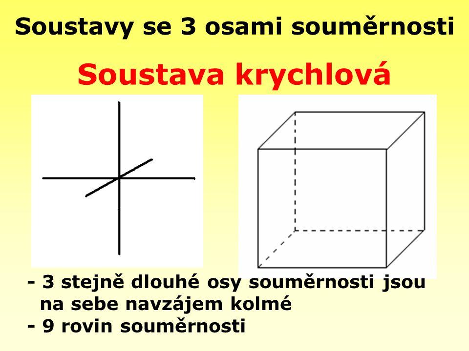 Soustavy se 3 osami souměrnosti - 9 rovin souměrnosti Soustava krychlová - 3 stejně dlouhé osy souměrnosti jsou na sebe navzájem kolmé