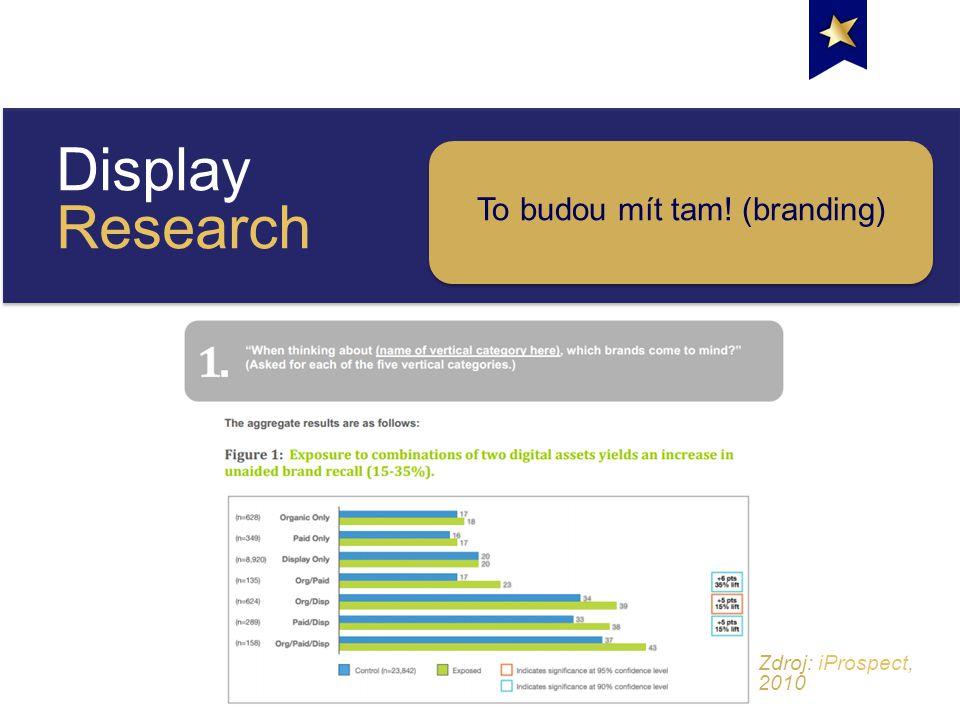 Display Research To budou mít tam! (branding) Zdroj: iProspect, 2010