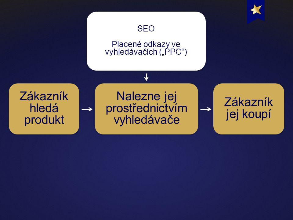 """Nalezne jej prostřednictvím vyhledávače Zákazník jej koupí Zákazník hledá produkt SEO Placené odkazy ve vyhledávačích (""""PPC ) SEO Placené odkazy ve vyhledávačích (""""PPC )"""