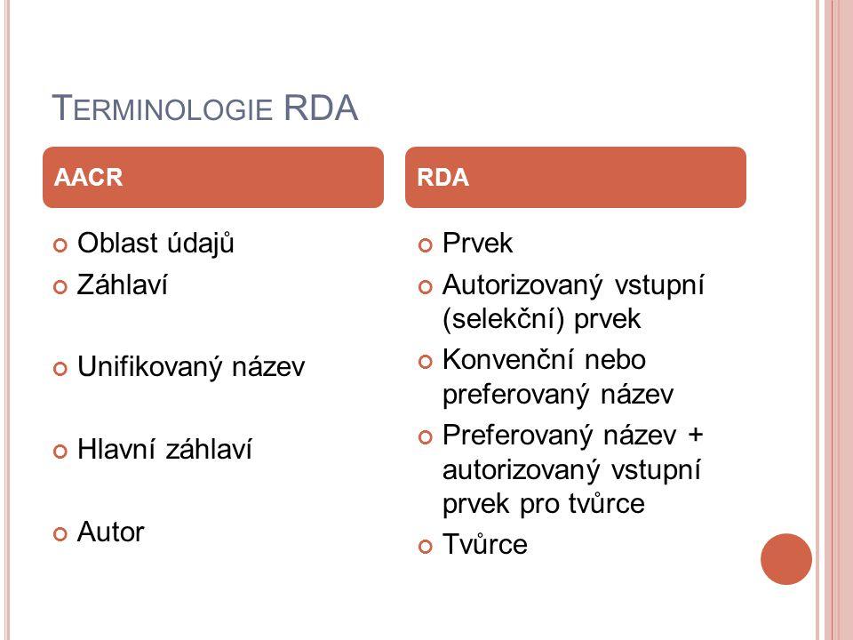 T ERMINOLOGIE RDA Oblast údajů Záhlaví Unifikovaný název Hlavní záhlaví Autor Prvek Autorizovaný vstupní (selekční) prvek Konvenční nebo preferovaný název Preferovaný název + autorizovaný vstupní prvek pro tvůrce Tvůrce AACRRDA
