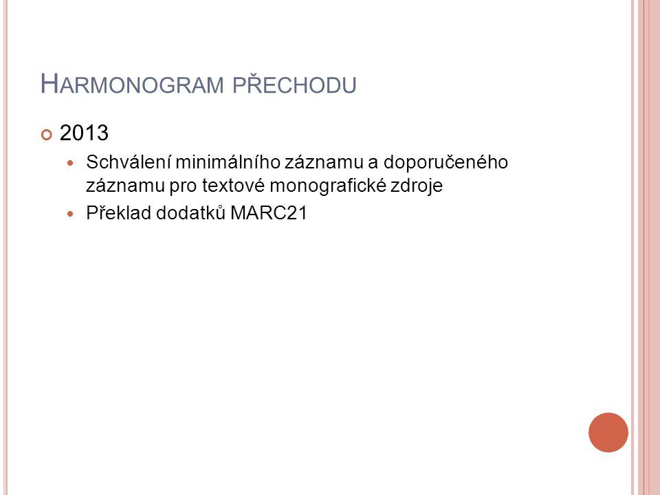 H ARMONOGRAM PŘECHODU 2013 Schválení minimálního záznamu a doporučeného záznamu pro textové monografické zdroje Překlad dodatků MARC21