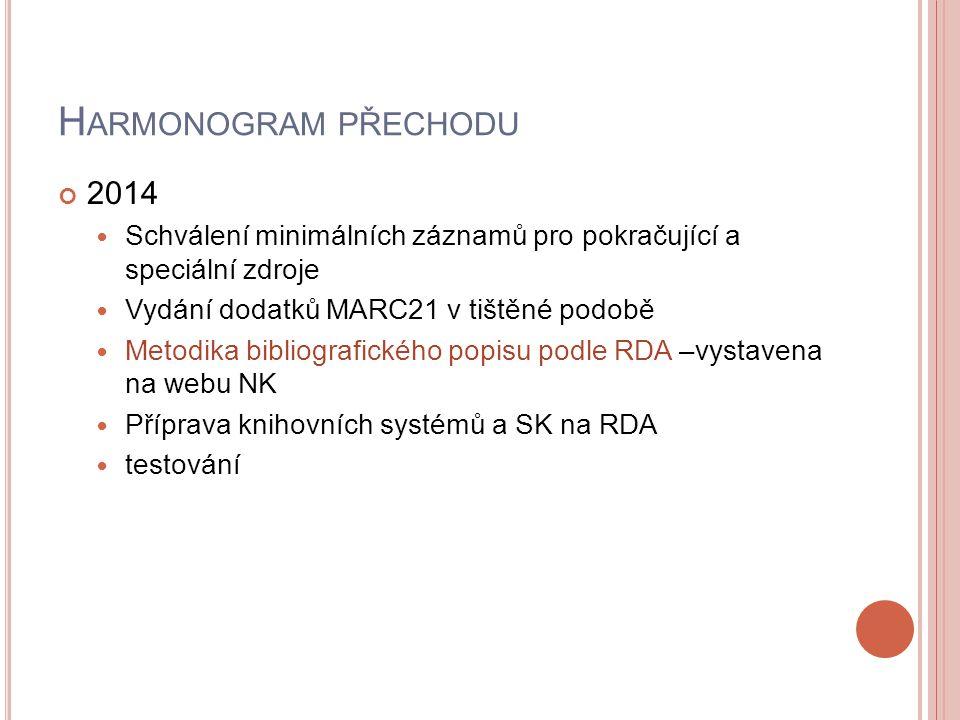 H ARMONOGRAM PŘECHODU 2014 Schválení minimálních záznamů pro pokračující a speciální zdroje Vydání dodatků MARC21 v tištěné podobě Metodika bibliografického popisu podle RDA –vystavena na webu NK Příprava knihovních systémů a SK na RDA testování