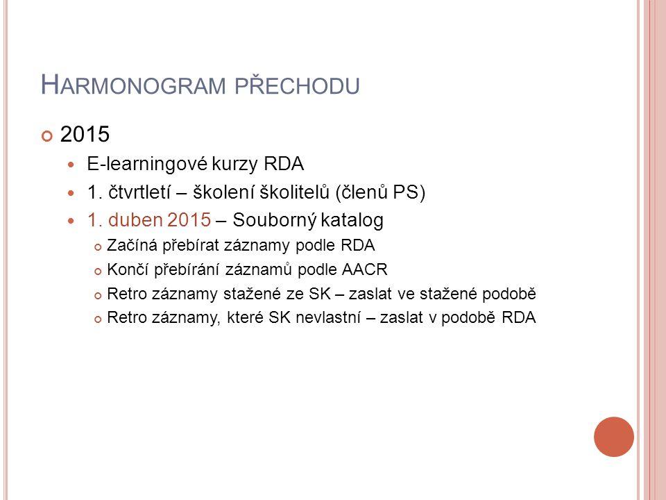 H ARMONOGRAM PŘECHODU 2015 E-learningové kurzy RDA 1.