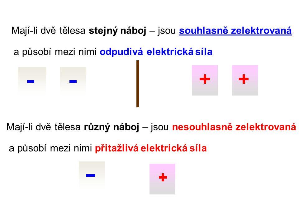 Mají-li dvě tělesa stejný náboj – jsou souhlasně zelektrovaná a působí mezi nimi odpudivá elektrická síla Mají-li dvě tělesa různý náboj – jsou nesouh