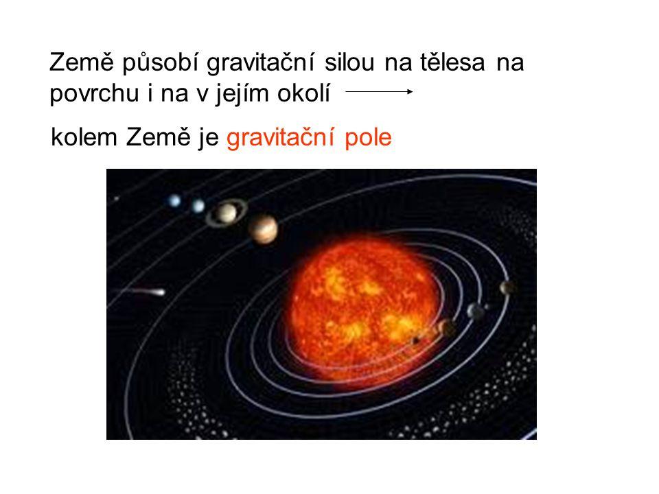 Země působí gravitační silou na tělesa na povrchu i na v jejím okolí kolem Země je gravitační pole