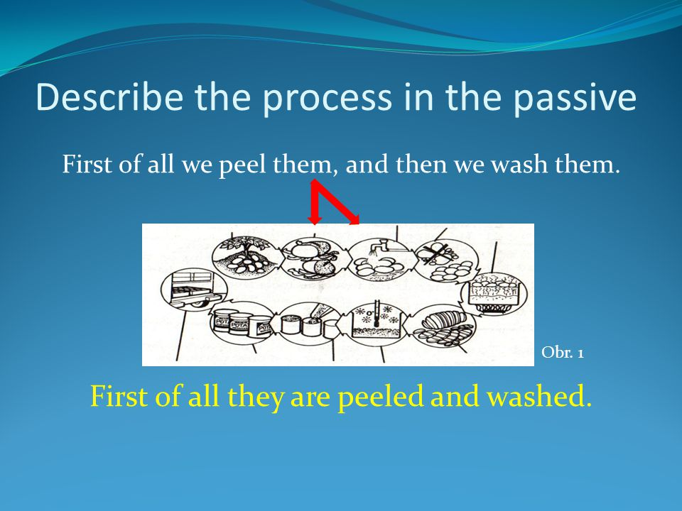 Describe the process in the passive First of all we peel them, and then we wash them.