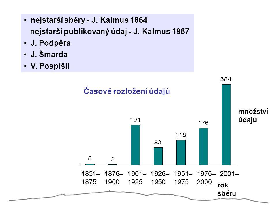 1851– 1876– 1901– 1926– 1951– 1976– 2001– 1875 1900 1925 1950 1975 2000 Časové rozložení údajů rok sběru množství údajů nejstarší sběry - J. Kalmus 18