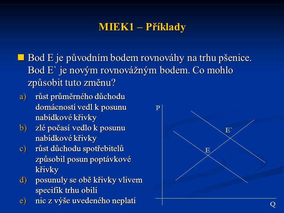 MIEK1 – Příklady Bod E je původním bodem rovnováhy na trhu pšenice. Bod E` je novým rovnovážným bodem. Co mohlo způsobit tuto změnu? Bod E je původním
